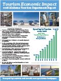 2018-Economic-Impact-Report
